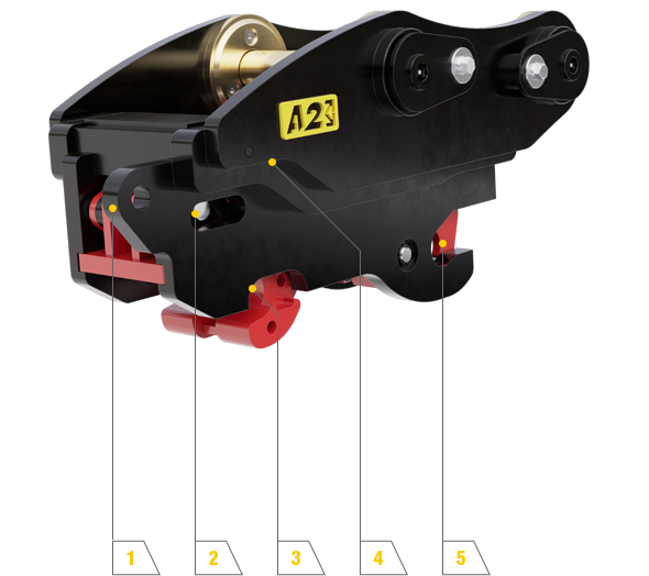 A2Lock-Coupler.png
