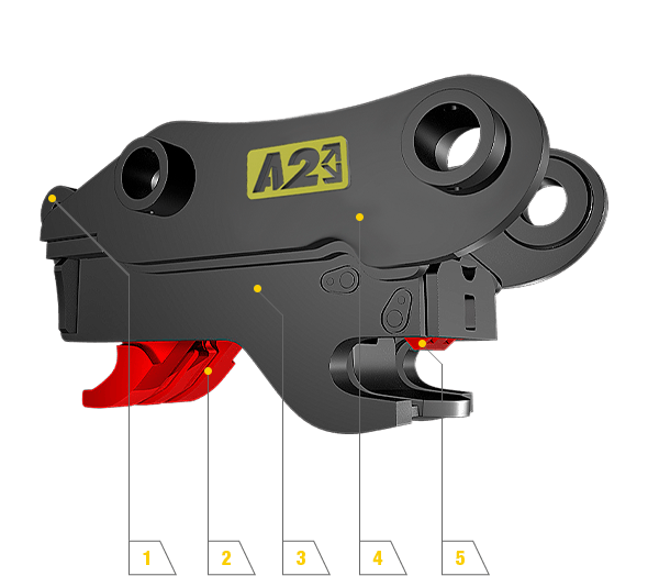 Attach2 - Calibre Equipment - Sure-Grip Quick Coupler